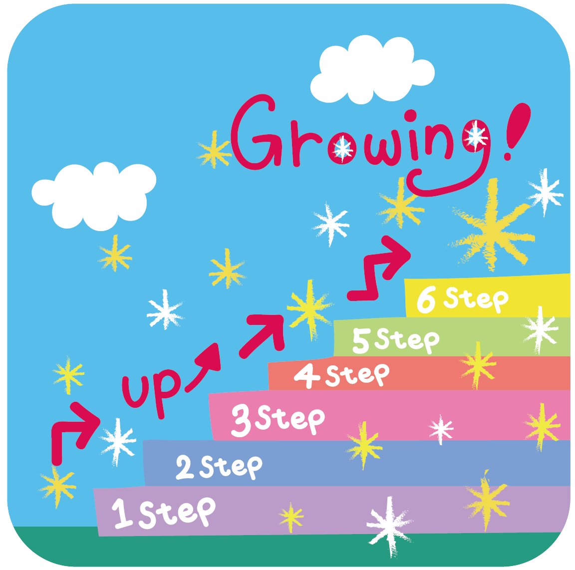 『みんなの成長日記』でタイブレイクの全社員一人ひとりの成長をみんなで共有し、笑顔の輪を拡げていきます!